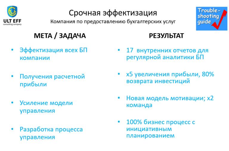 Консалтинг бухгалтерских сервисов