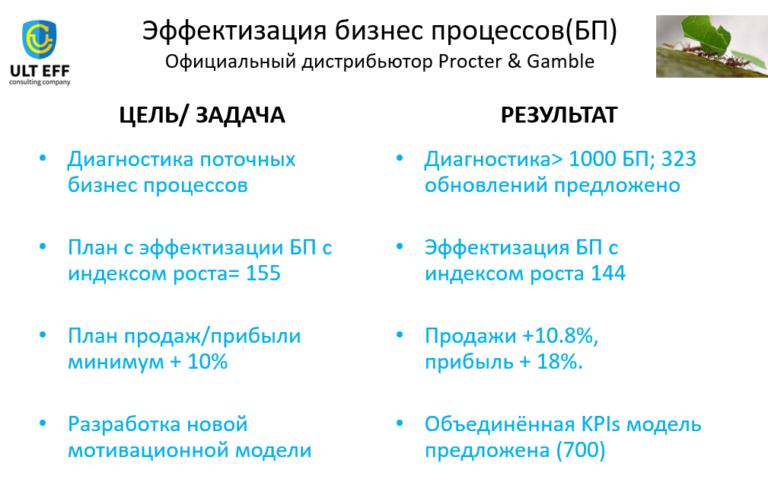 Консалтинг дистрибьюторских компаний